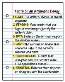 Parts of an argument essay included in the argument essay student