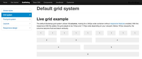 bootstrap layout scaffolding grid bootstrap tutorial twitter bootstrap grid system diliara s blog