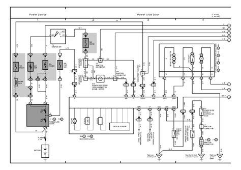 book repair manual 2000 toyota sienna parental controls service manual diagrams to remove 2001 toyota sienna driver door panel repair guides
