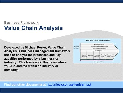 porter management https flevy browse operations value chain analysis