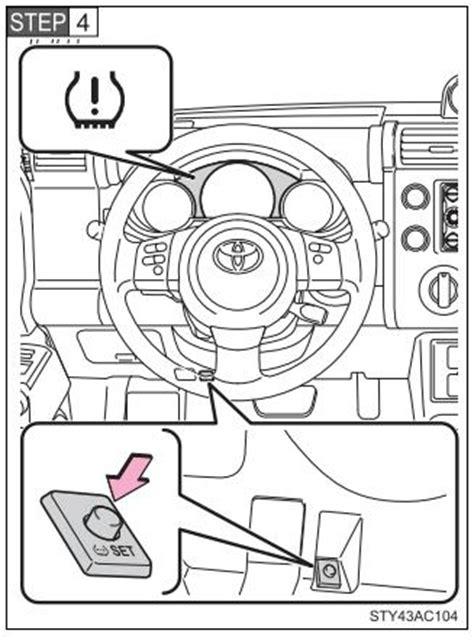 fj cruiser warning lights reset tire pressure on 2014 sienna share the knownledge