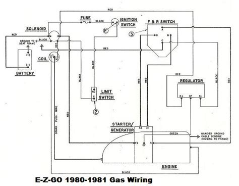 wiring diagram solenoid ezgo gas golf cart wiring