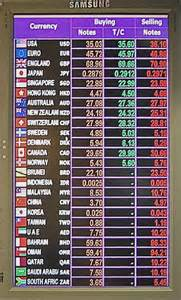 foreign currency exchange rates today
