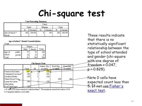 chi test what statistical analysis should i use ppt