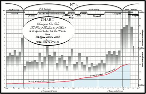 burn down charts download burn down chart excel templates learn
