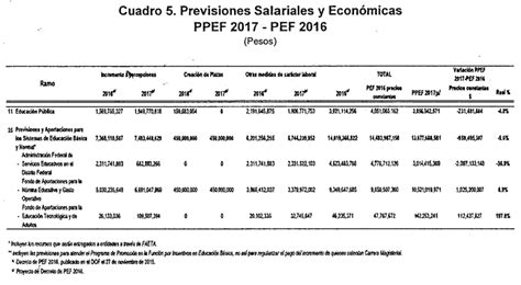 incremento salarial adicional para el magisterio oficial incremento salarial 2016 al magisterio nacional mexico