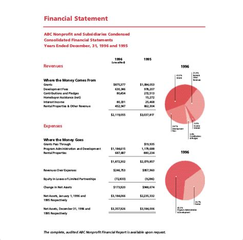 annual report template word annual report template 32 free word pdf documents