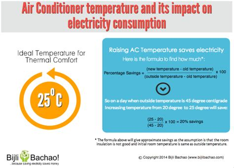 comfortable temperature for air conditioning ideal air conditioner temperature for electricity savings