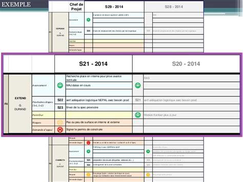 Modele Suivi Projet modele tableau de bord suivi projet document