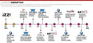 telefono de izzi atencion a clientes ver canales online hd izzi paquetes izzi telecom refresc 243 a cablevisi 243 n en el