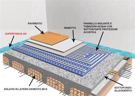 vantaggi riscaldamento a pavimento i vantaggi di un impianto radiante a pavimento fonte