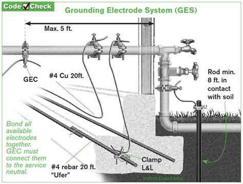 service grounding and bonding