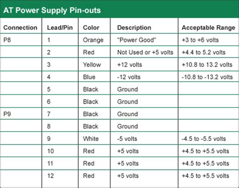 computer atx power supply wiring diagram get free image