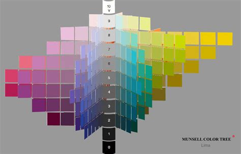 munsell color munsell driverlayer search engine