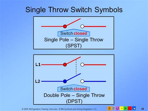 dpst switch wiring diagram single pole throw switch