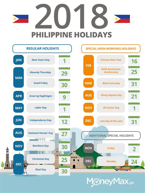 new year 2018 holidays in philippines list of holidays in the philippines for 2018