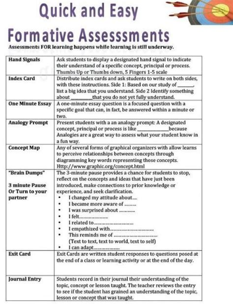exle of formative assessment easy formative assessments updated squarehead teachers