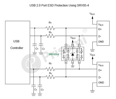 esd diode for usb esd protection diode for usb 28 images schematics te usb esd protection esd diode arrays