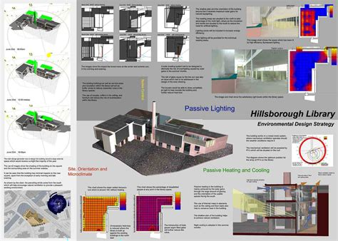 environmental design strategies presidents medals hillsborough idea store