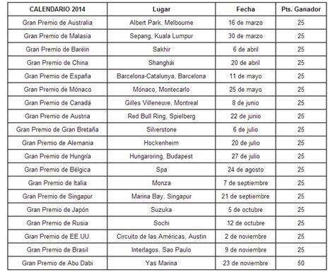 F1 Calendario 2015 Info Calendario 2015 De F 243 Rmula 1 Taringa