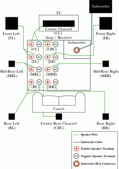 home theater speaker wiring diagram fuse box and wiring
