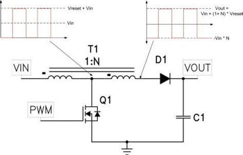 inductor flyback transformer design power tip 62 boost or flyback for conversion ratios ee times