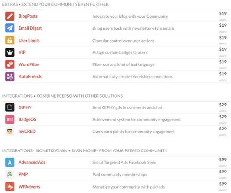 Mokmula Premium Dan Andien Add membuat komunitas seperti jejaring sosial di dengan peepso centerklik