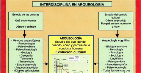 nueva ilustracion radical la nueva ilustraci 243 n evolucionista the new evolutionary enlightenment evoluci 243 n neurol 243 gica