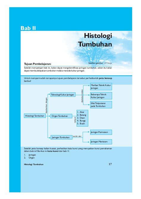 Obat Zedo Plus jelaskan yang dimaksud dengan plularitas dan berikan contohnya klik herbal page
