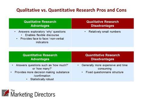 design engineer pros and cons qualitative data and quantitative research