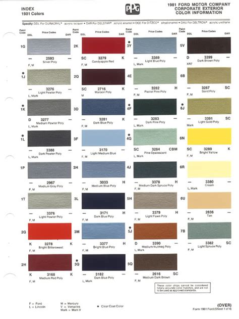 1980 86 ford paint chips not 56k friendly ford truck enthusiasts forums