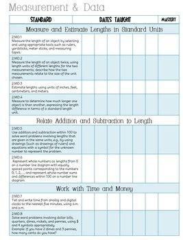 Common Core Math Galore 2nd Grade Checklist By Rachelle