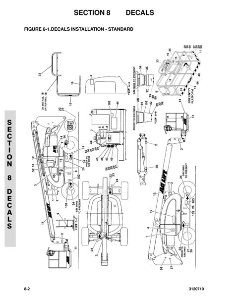 aerial lift wiring diagram jzgreentown