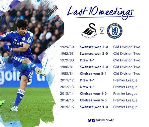 chelsea history pmb swansea v chelsea history news official site