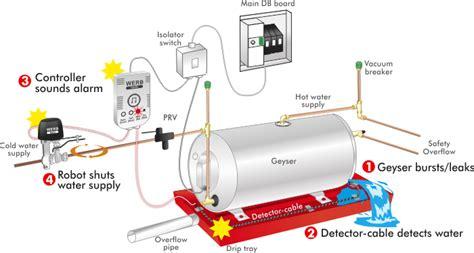 geyser wiring diagram 28 images wiring diagram ge