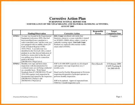 corrective action plan template teacher exle vision