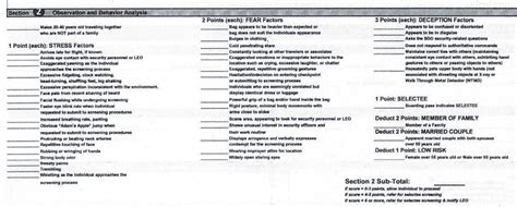 Behavior Detection Officer Cover Letter by Tsa Bdo Resume Tsa Bdo Resume 28 Images Behavior Detection Officer Resume Resume Tsa Resume