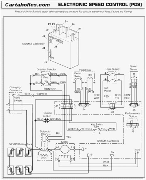 yamaha 48 volt wiring diagram wiring diagram with