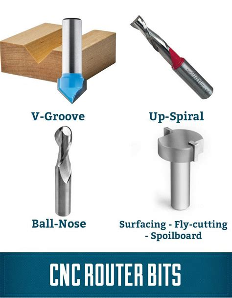 types of routers woodworking 25 best ideas about cnc router bits on cnc