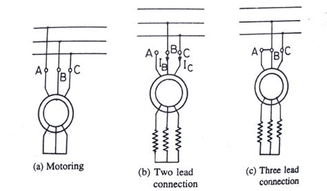 three phase induction motor braking methods induction motor braking regenerative plugging dynamic braking of induction motor
