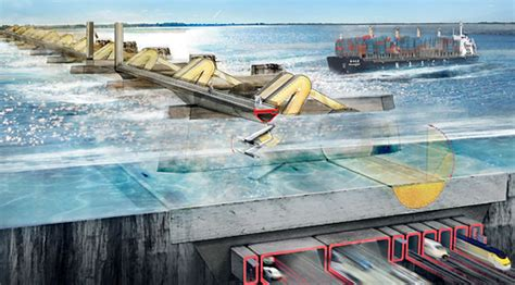 thames barrier power generation tidal power included in the thames hub plan fads directory