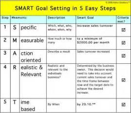 smart goals template for teachers smart goal setting