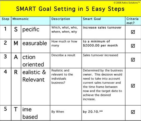 goal setting template for work smart goals template for teachers smart goal setting