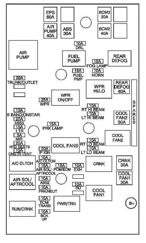 security system 2007 chevrolet hhr spare parts catalogs hhr panel trailer engine diagram and wiring diagram