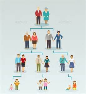 Family Tree With Cousins Template by Family Tree Template With Cousins Aunts And Uncles Www