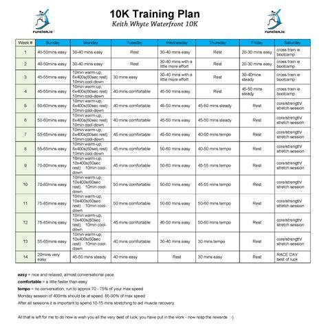 To 10k Program by 10k Plan Clonakilty Waterfront Marathon