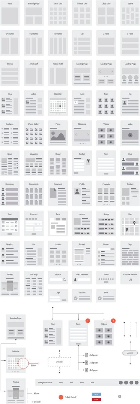 design thinking podcast 1000 images about wireframe on pinterest itunes