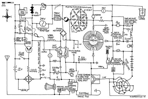 circuit diagram xkcd explained wiring diagram 2018