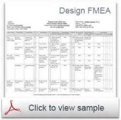 design fmea software dfmea software qa assistant studio