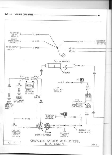 Alternator 101 - Dodge Diesel - Diesel Truck Resource Forums